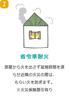 省令準耐火 部屋から火を出さず延焼時間を遅らせ、近隣の火災の際は、もらい火を防ぎます。※火災保険割引有り