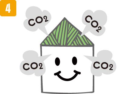 2020年低炭素住宅対応